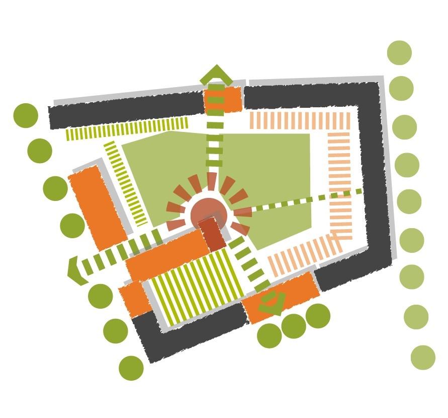Piktogrammartige Darstellung der städtebaulichen Leitidee