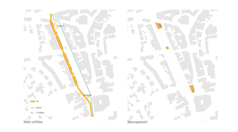 Ahäuser Wallgärten - Piktos Verkehr/Parken und Bebauungspotenzial