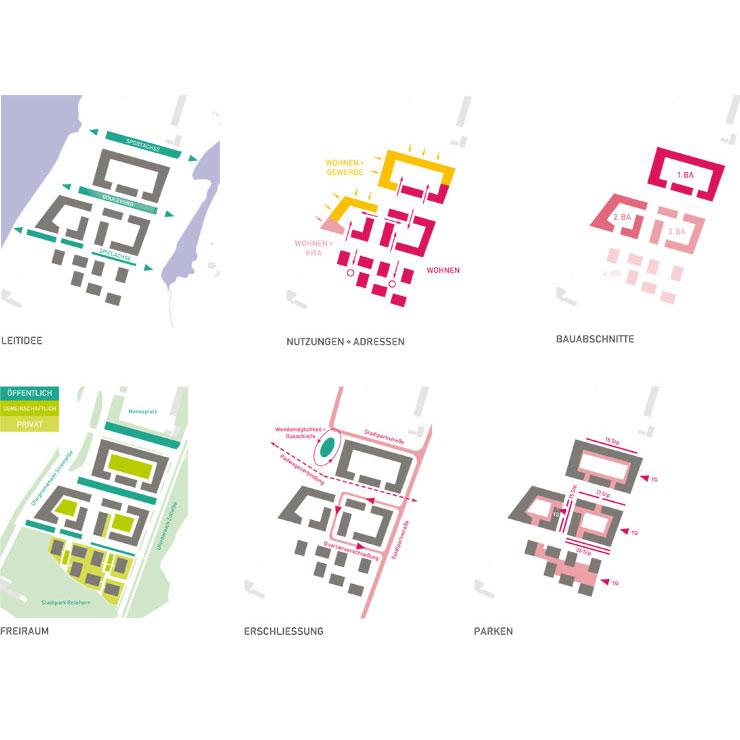 Städtebauliche-freiraumplanerischer Wettbewerb 'Magdeburg, Kleiner Stadtmarsch' - Piktogramme