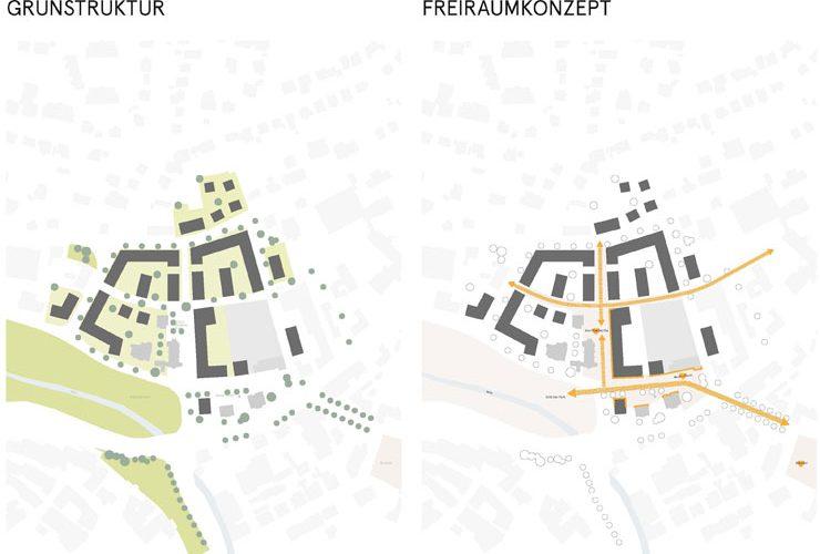 Wettbewerb Bad Hersfeld Wever-Areal - Piktos Grün + Freiraum
