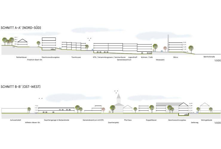 Wettbewerb Bad Hersfeld Wever-Areal - Geländeschnitte