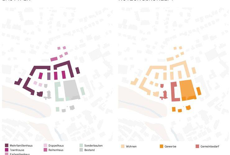 Wettbewerb Bad Hersfeld Wever-Areal - Piktos Bautypen + Nutzungen